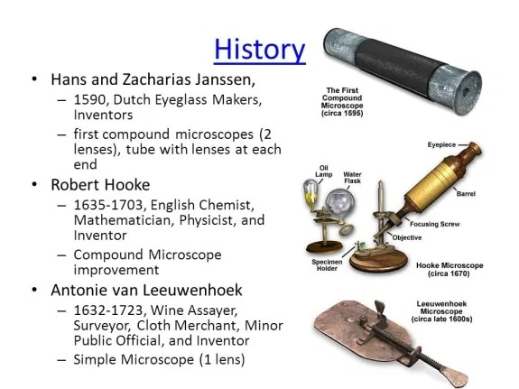 Microscope History Timeline