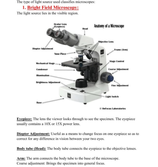 Parts of a brightfield microscope